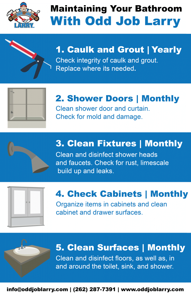 bathroom cleaning checklist, kenosha handyman, bathroom maintenance kenosha
